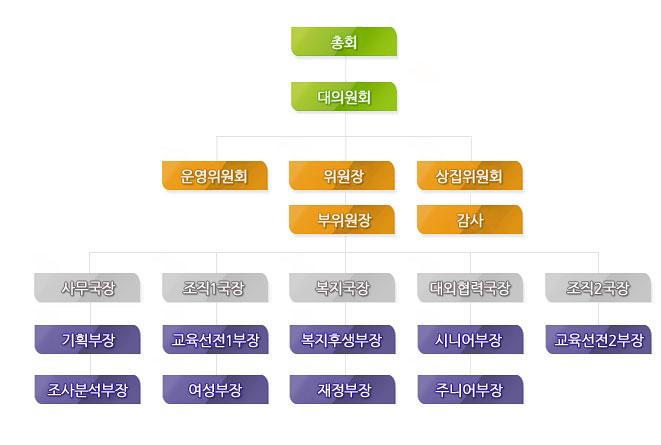 org.jpg